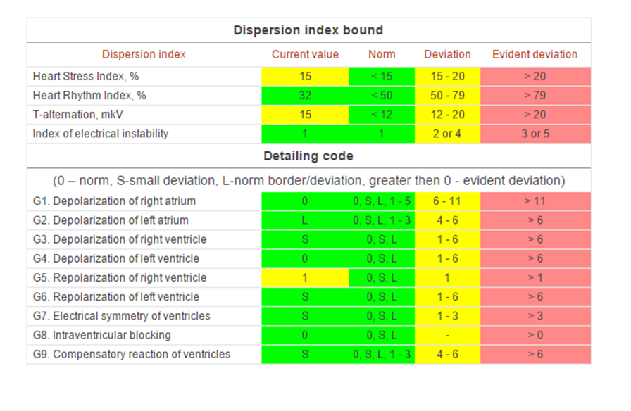 dispersion-index-board